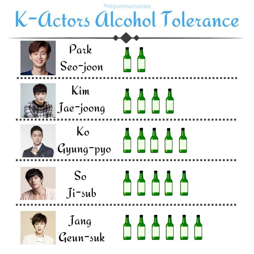 Korean actor alcohol tolerance.jpg