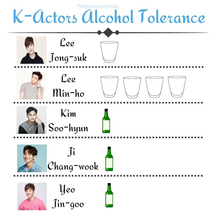 Korean actors alcohol tolerance.jpg