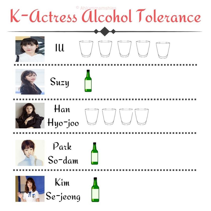 korean actress alcohol tolerance