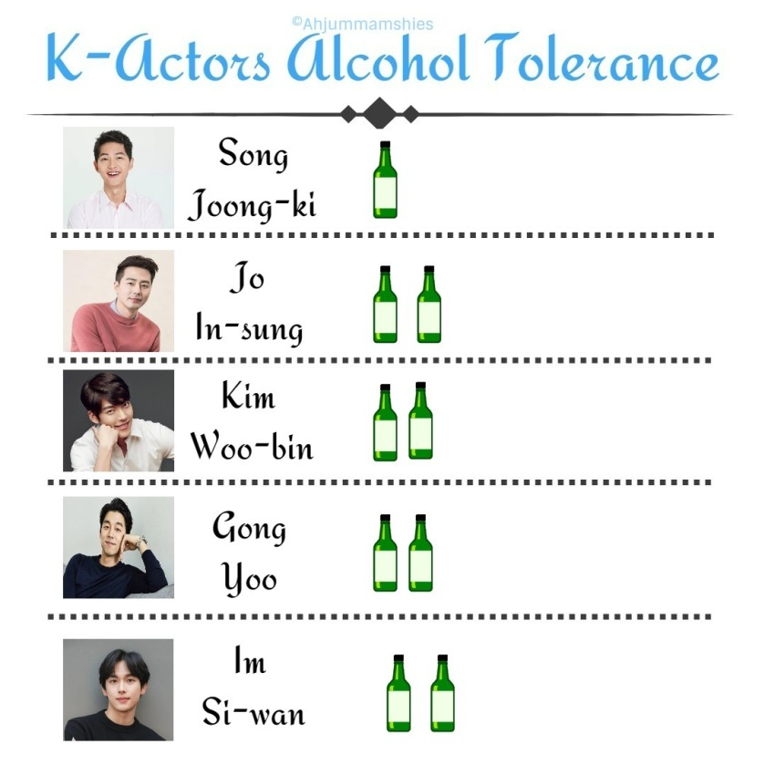 Korean alcohol tolerance.jpg