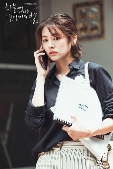 Jung So Min Star (3)